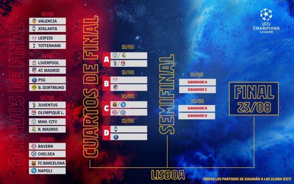 A tabela da Liga dos Campeões com datas e horários confirmados até a grande final do dia 23 de agosto, em Lisboa.