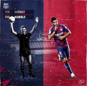 Fotomontagem com as imagens de Kubala e Suárez lado a lado celebrando um gol.