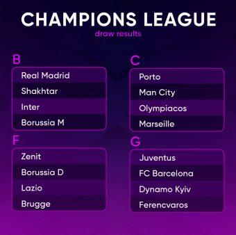 Os grupos da Liga dos Campeões 2020/21.